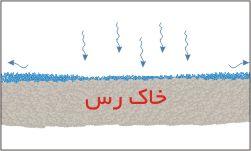 نفوذ پذیری خاک در علوم هفتم فصل 7