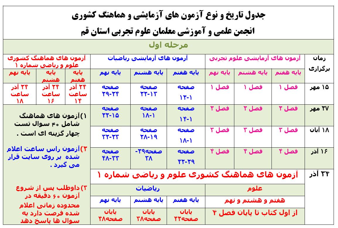 جدول آزمون داوطلبان گرامی