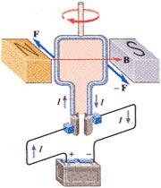 علوم هشتم فصل10:مغناطیس در موتور الکتریکی