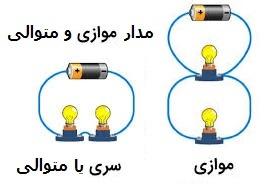 الکتریسیته و انواع مدار