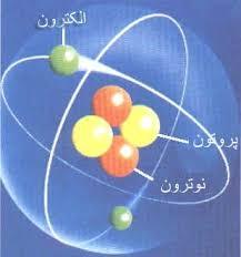 ساختمان اتم در علوم هشتم فصل 9