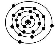 لایه های الکترونی