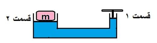 نمونه سوال علوم نهم فصل 8 منگنه آبی