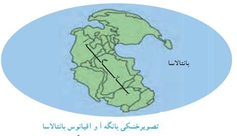 علوم نهم فصل 6 : زمین ساخت ورقه ای
