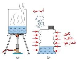 تغییرات شکل جسم با تغییر فشار هوا