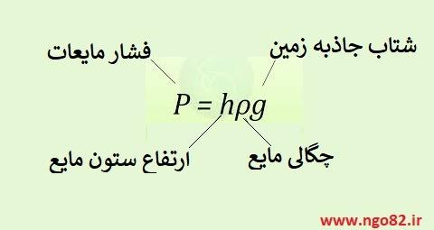 فرمول فشار در مایعات