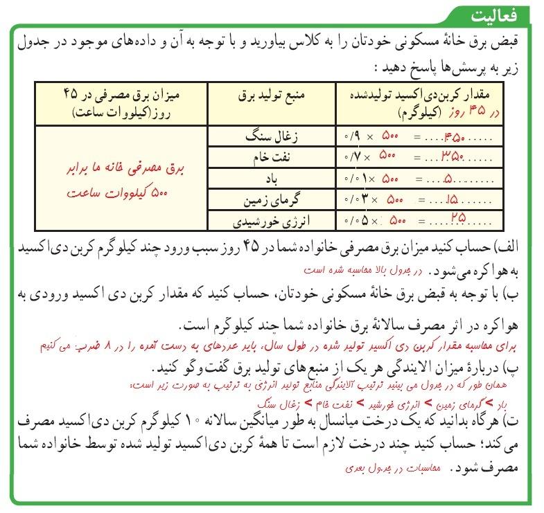 جدول محاسب پاسخ نامه فعالیت های فصل 3 علوم نهم