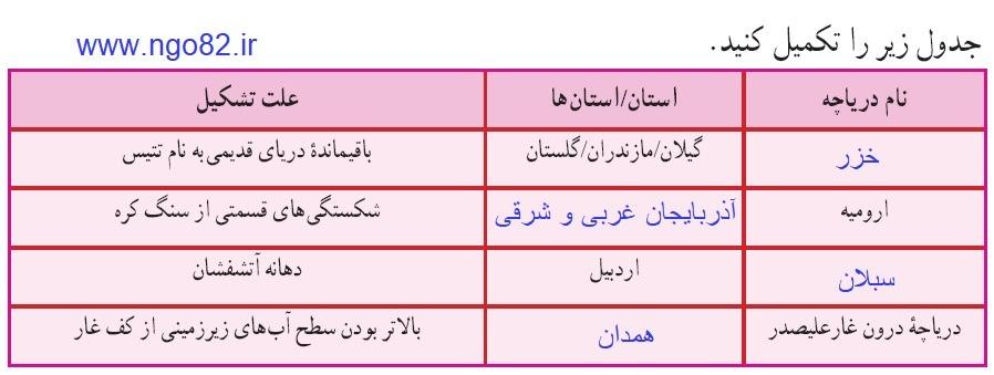 تکمیل جدول پاسخ نامه فعالیت های فصل 6 علوم هفتم