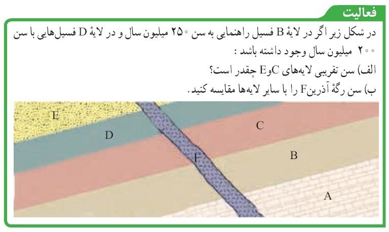 فعالیت صفحه 79 پاسخ نامه فعالیت های فصل 7 علوم نهم