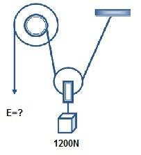 نمونه سوال علوم نهم فصل 9 سوال 4