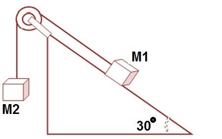 نمونه سوال علوم نهم فصل 9 سوال 1