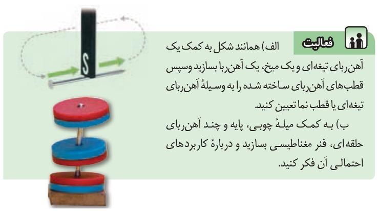 فعالیت صفحه 92پاسخ نامه فعالیت های فصل 10 علوم هشتم