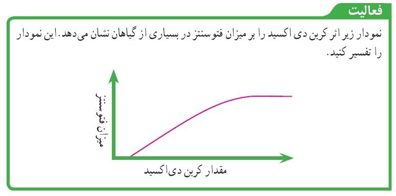 فعالیت صفحه 132 پاسخنامه فعالیت های علوم نهم فصل 12