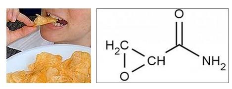 گلایسد آمید ترکیب مواد غذایی سوخته شده سرطان زا