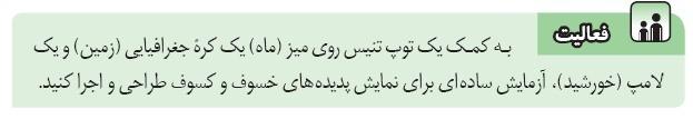 فعالیت صفحه 127علوم هشتم