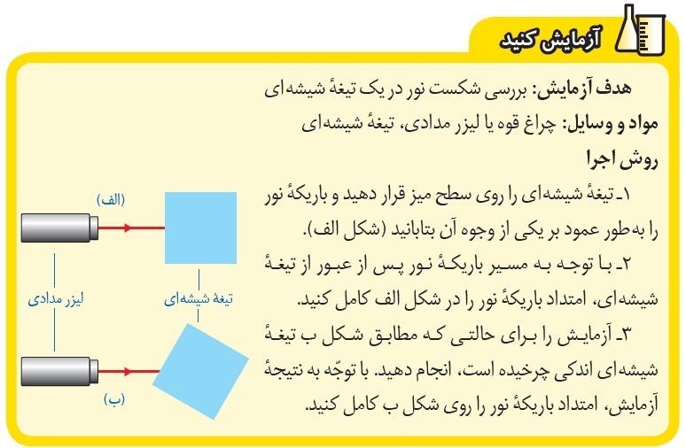 آزمایش کنید صفحه 137علوم هشتم