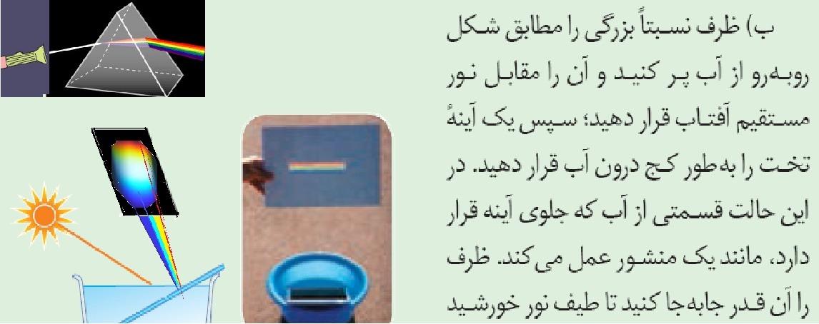فعالیت صفحه 139علوم هشتم