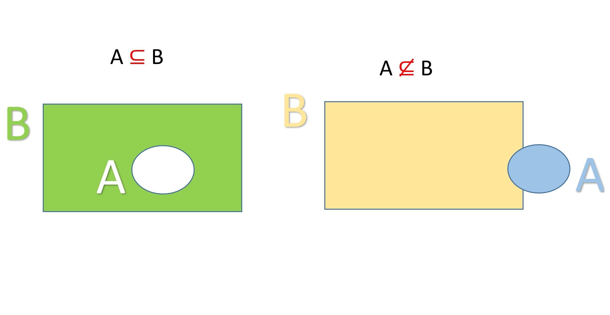 ریاضی نهم فصل اول_زیر مجموعه ها