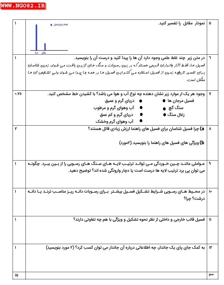 نمونه سوال تشریحی علوم نهم فصل7 با پاسخ 3