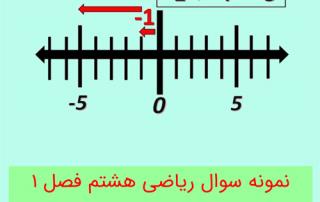 آزمون ریاضی هشتم فصل 1 با جواب تشریحی