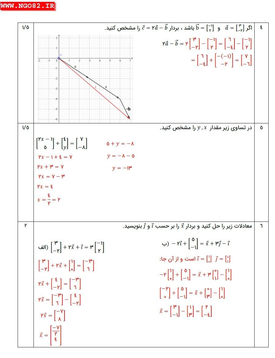 نمونه سوال ریاضی هشتم فصل 5 با جواب تشریحی (بردار و مختصات) 6