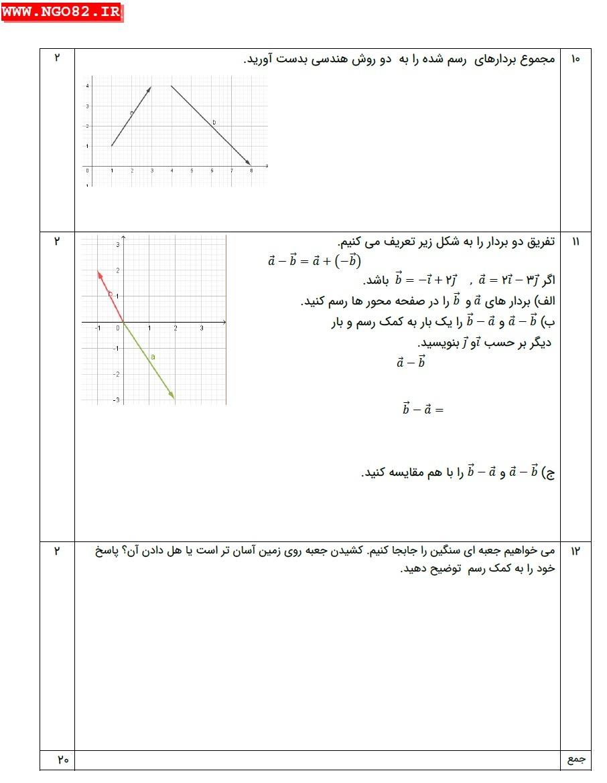 نمونه سوال ریاضی هشتم فصل 5 با جواب تشریحی (بردار و مختصات) 5