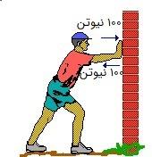 درسنامه (خلاصه ، جزوه و نکات) علوم ششم درس 6 : ورزش و نیرو (1) قانون سوم نیوتن